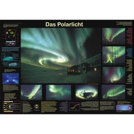 Poster Das Polarlicht