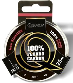 Quantum Fluoro Carbon Predator