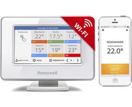 Radiatorpakket Wi-Fi Aan/Uit