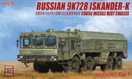 9K728 Iskander-K