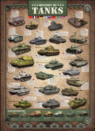 Eurographics | Puzzel 1000 | History of Tanks