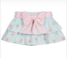 Bloomer Skirt Cupcakes