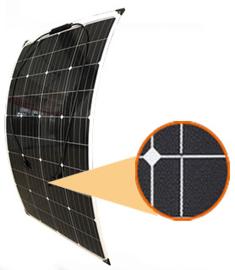 120W ETFE flexibel zonnepaneel