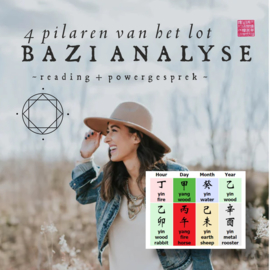 Feng Shui & Bazi Reading met PowerGesprek