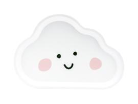Wolken bordjes