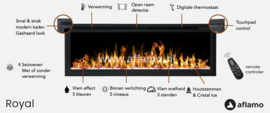 Aflamo Royal 126cm - Electric Built-in Fireplace