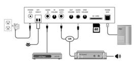TA-100A BellKeeper™ Automatic Audio Player