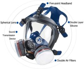 Gasmasker industrieel