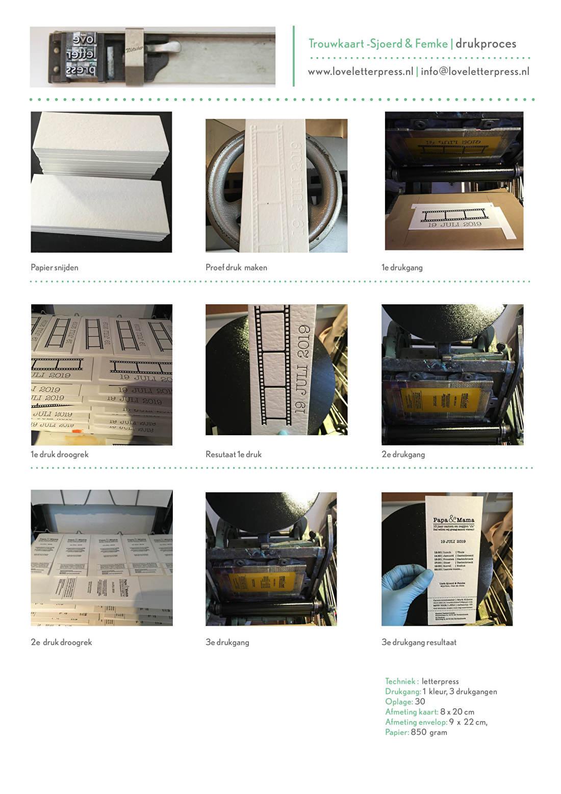 letterpress proces drukkerij druk