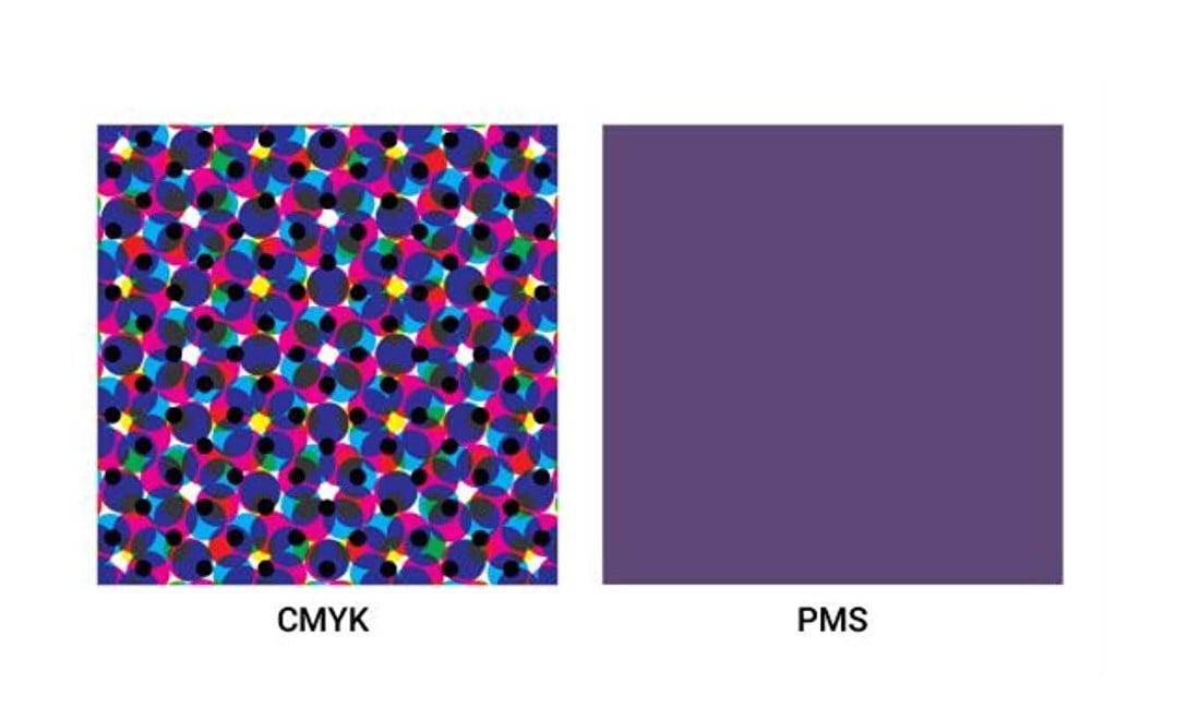 Wat is het verschil met Pantone en CMYK? letterpress goedkoop