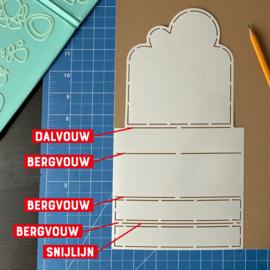 Kit Display mallen