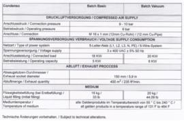 Rehm Condenso Vapor Phase / Condensoven