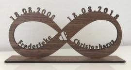 Infinity met twee datums en twee namen