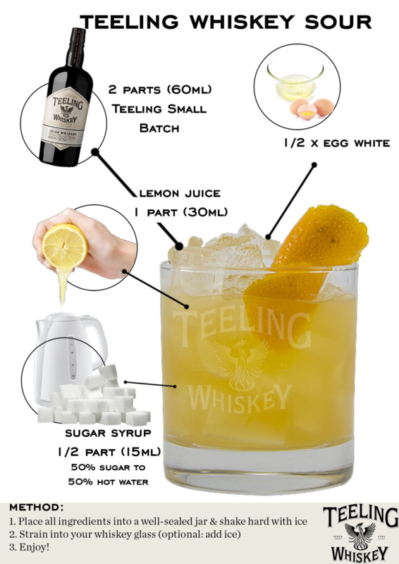 Teeling whisky sour