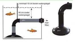 Omgekeerde bodemdrain 110mm