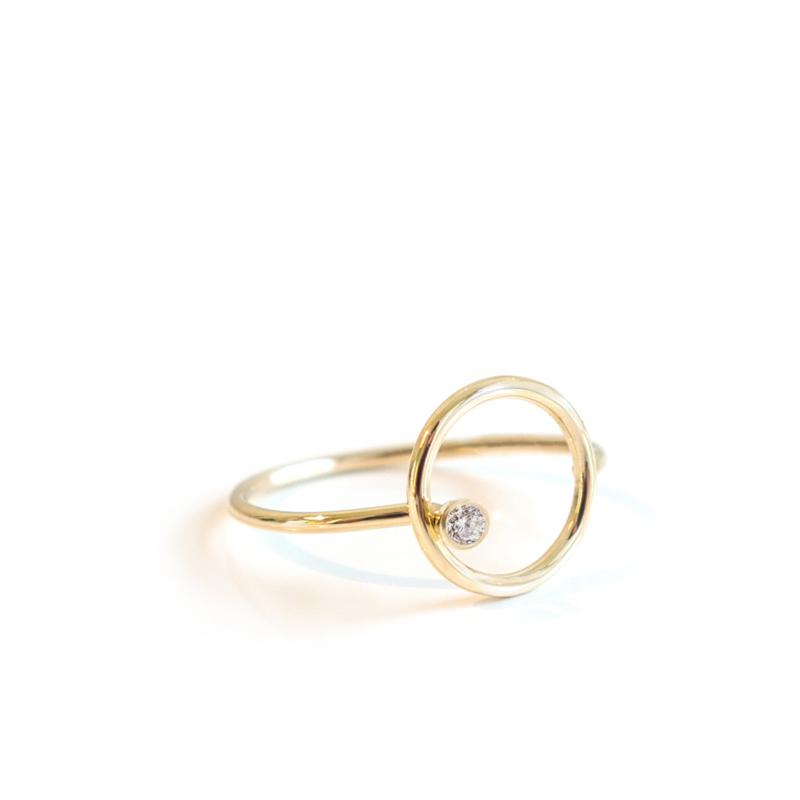 sparkle around ring