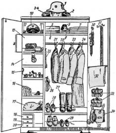 De kledingkast van een soldaat