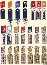 Luftwaffe rangen