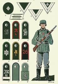 Duitse rangen