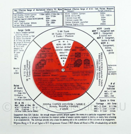 US Army Armor and Mech Platoon leaders combat calculus wheel - afmeting 14,5 x 16,5 cm - origineel
