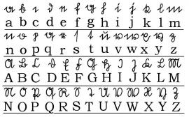 Duits schrift