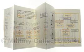 KL Nederlandse leger instructiekaart IK 2-22 - Zelfhulp en Kameradenhulp - origineel