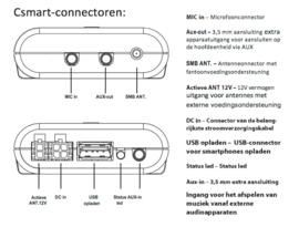 Tiny Audio Csmart DAB+ Car adapter met FM-zender en Bluetooth streaming