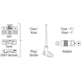 Hama DAB+ / DVB-T / DVB-T2 telescoopantenne met Coax en F connector, haaks