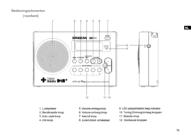 Sangean Traveller 690 (DPR-69+) DAB+ en FM radio met presets, zwart