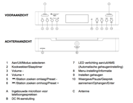 Soundmaster UR2045SI DAB+ en FM onderbouw keukenradio met Bluetooth, zilver