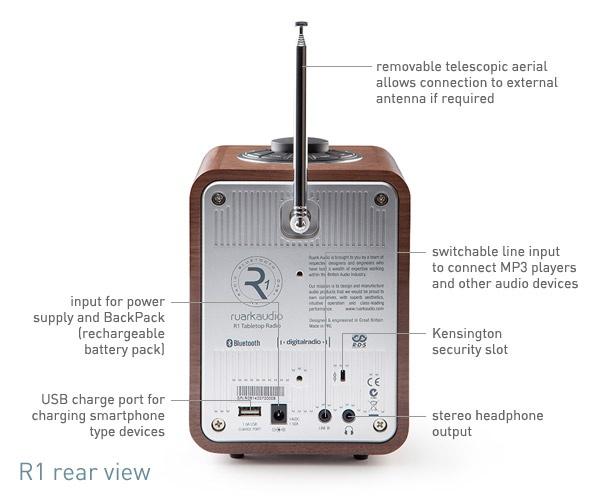 r1-mk3-rear-features.jpg