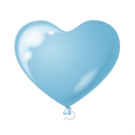 Harten ballonnen licht blauw