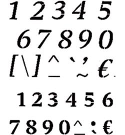 Cijfers groot en klein en tekens