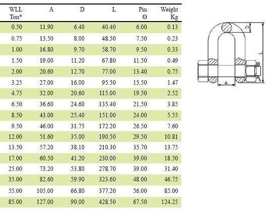 Tabel D-moer.jpg