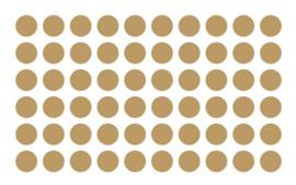 Muursticker Polka Dots - Muursticker stippen