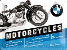 metalen wandbord BMW R17 timeline 30-40 cm