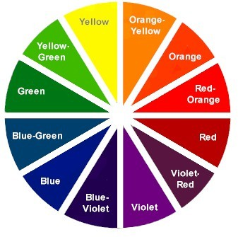 kleurenrad.jpg