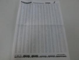 Prijslijst 1980 (NL)