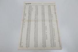 Prijslijst 1971 (NL)