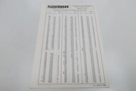 Prijslijst 1985 (NL)