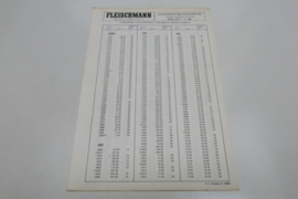 Prijslijst 1983 (NL)