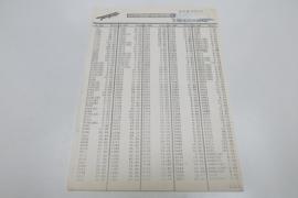 Prijslijst 1972 (NL)