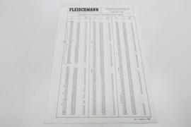 Prijslijst 1987 (NL)