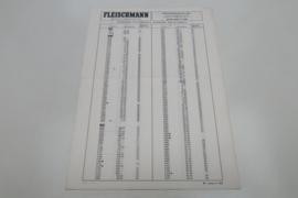 Prijslijst 1981 (NL)