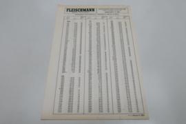 Prijslijst 1984 (NL)
