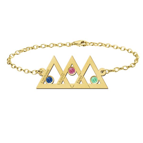Gouden Moeder en Dochter Geboortestenen Armband > Names4ever