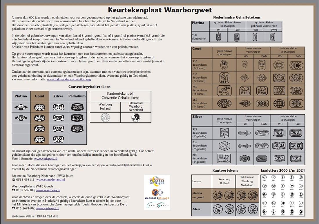 keurtekenplaat2010.jpg