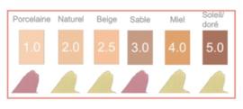 Avène Vloeibare Foundation SPF 20 (6 kleuren)