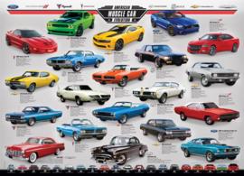 Eurographics 0682 - American Muscle Car Evolution - 1000 stukjes