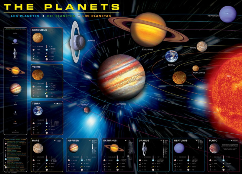 Eurographics 1009 - The Planets - 1000 stukjes